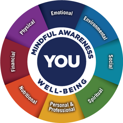 8 dimensions of wellness wheel
